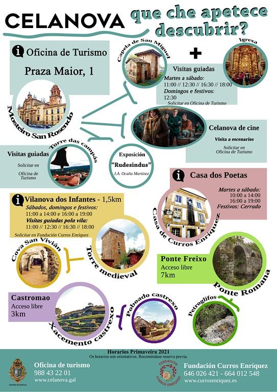 Horarios Turismo Celanova 2021.